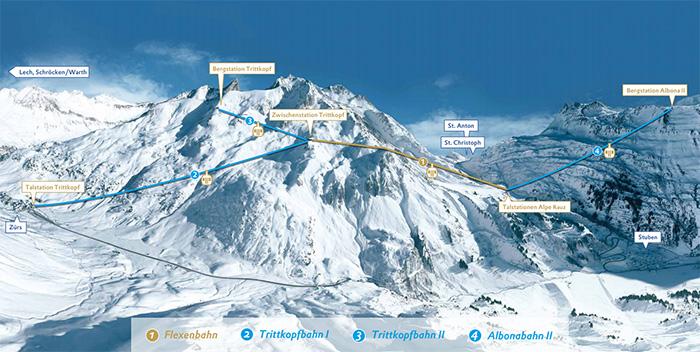 new-arlberg-link-gondola